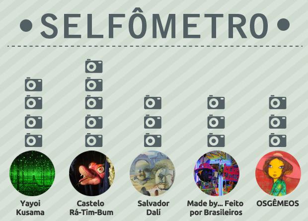 selfometro.jpeg