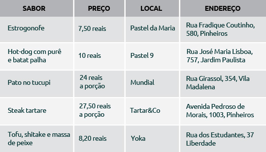 tabela-comidas-1.jpeg