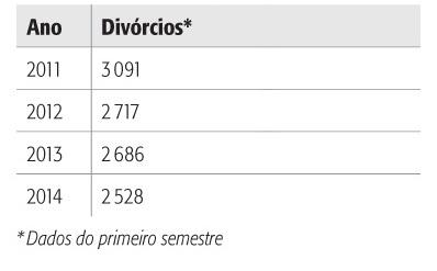 misterios-da-cidade-divorcios-quadro-ed-2389.jpeg