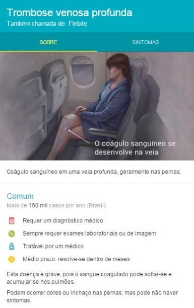 Informações: card conta também com o número médio de casos de cada enfermidade no Brasil