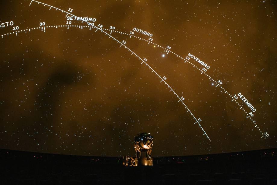 O projetor Zeiss Starmaster: recriação do céu paulistano