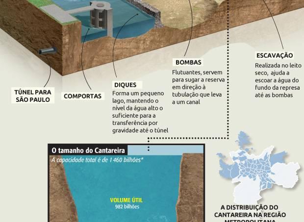 seca-infografico.jpeg