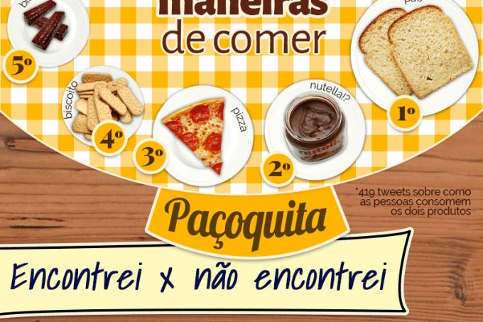 20140820_info_pacoquitaxnutella_final