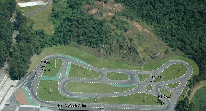 Kartódromo Aldeia da Serra