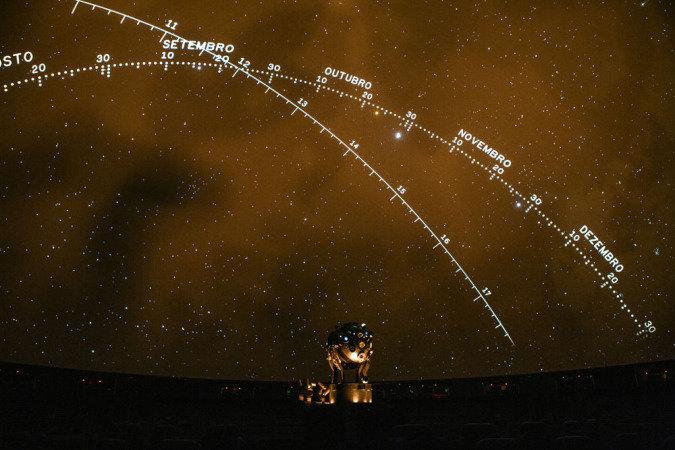 Planetário: um passeio à luz das estrelas