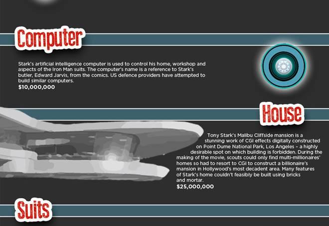 infografico-iron-man-3