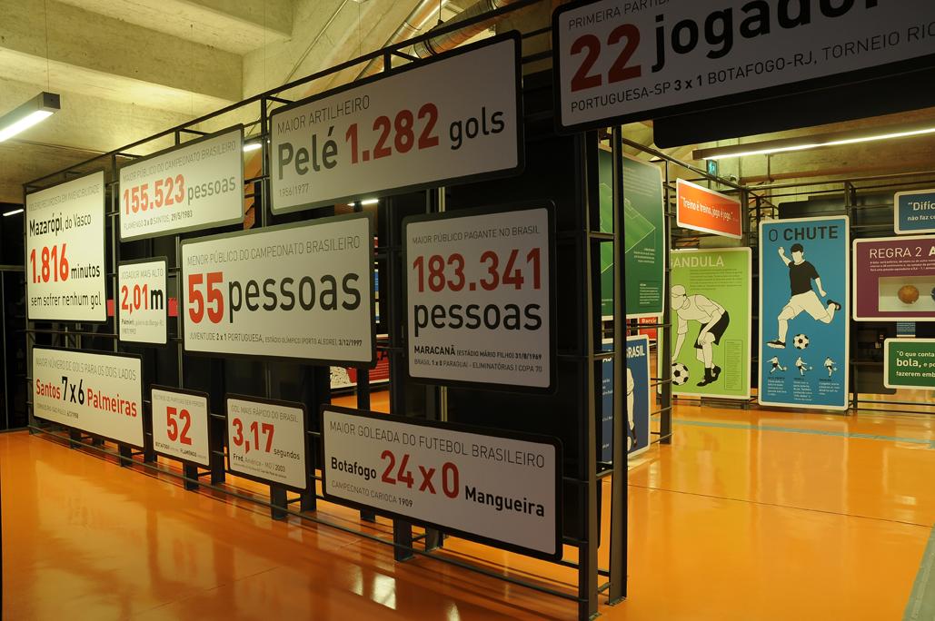 Exposição Itinerante do Museu do Futebol