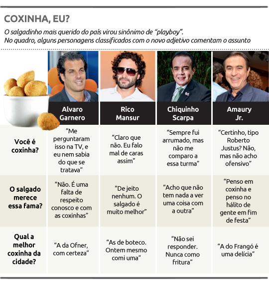 Terraço Paulistano - Coxinha
