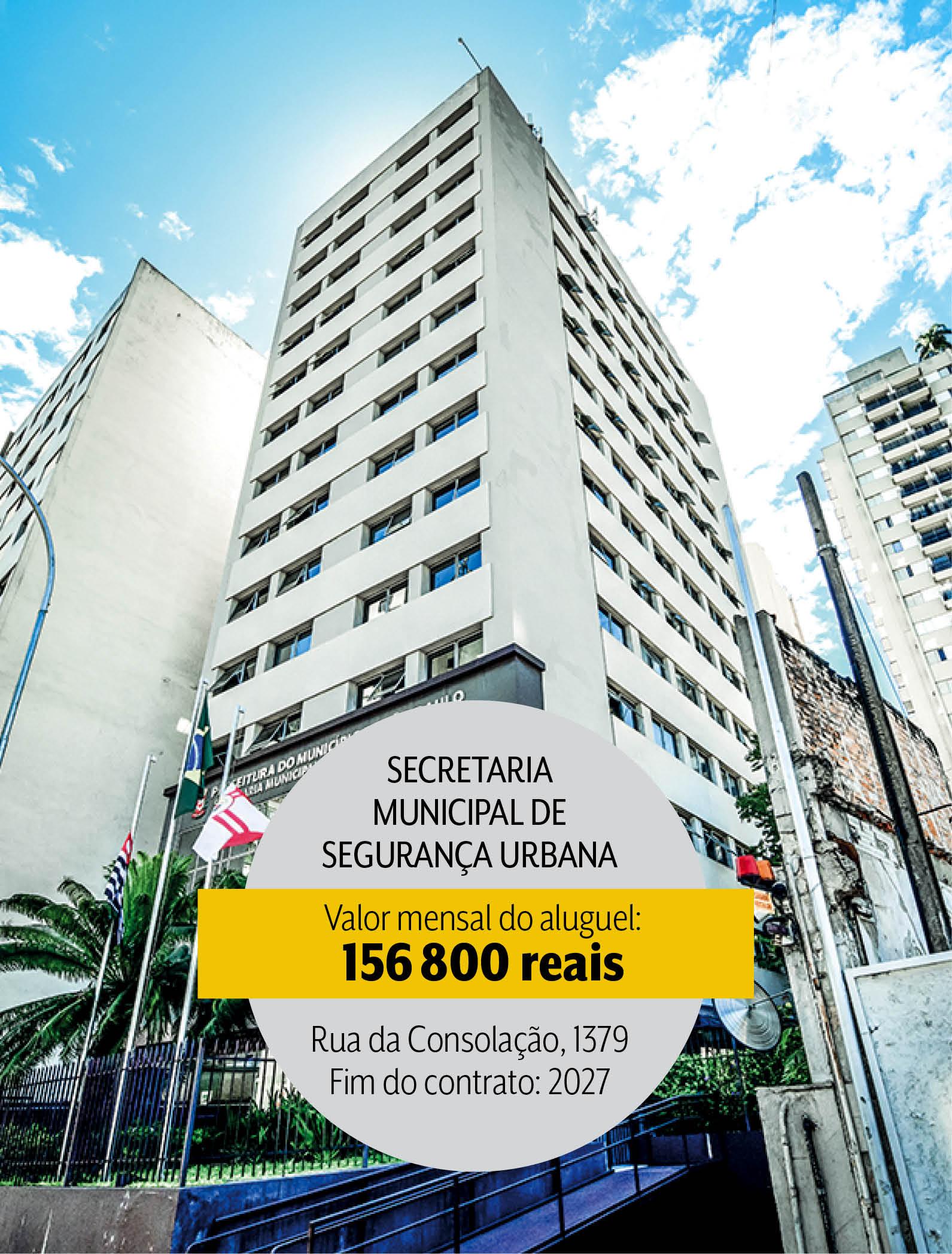 Secretaria Municipal de Segurança Urbana: contrato de aluguel até 2027