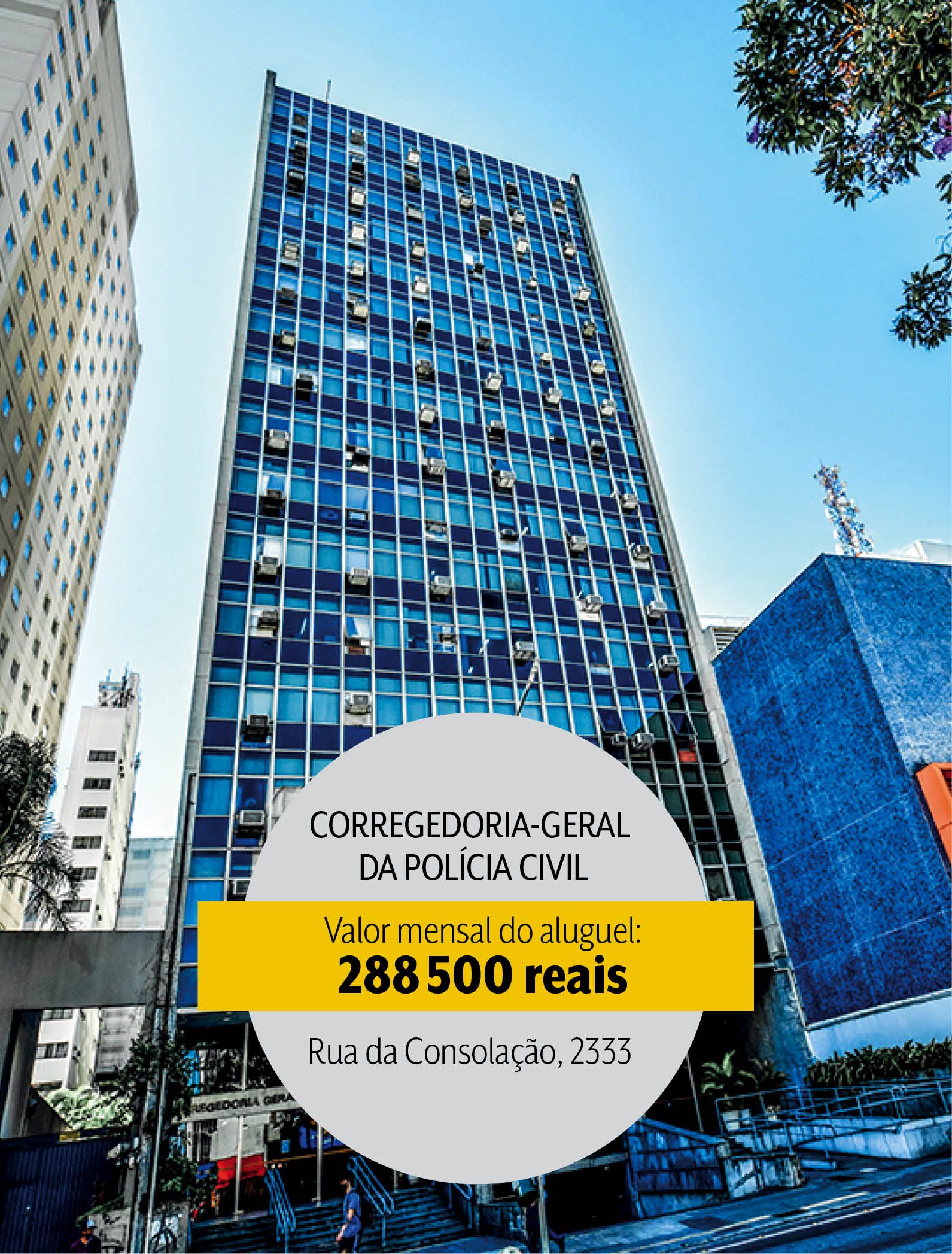 Corregedoria-Geral da Polícia Civil, na rua da Consolação: locação de um prédio inteiro