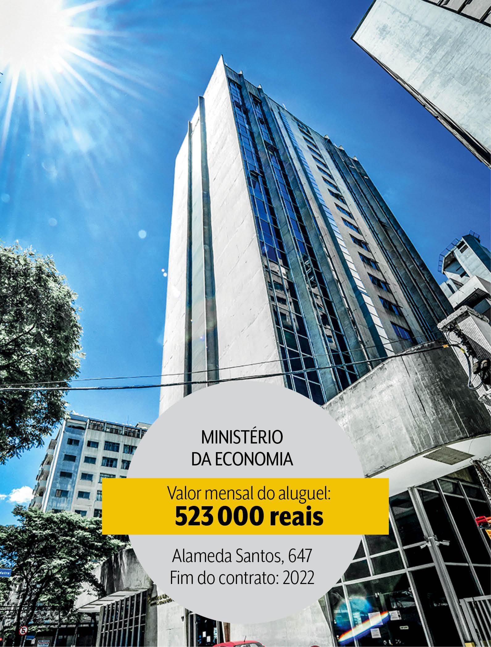 Ministério da Economia: 11,6 milhões de reais por ano em dois prédios, um na Alameda Santos e o outro na Avenida Brigadeiro Luís Antônio