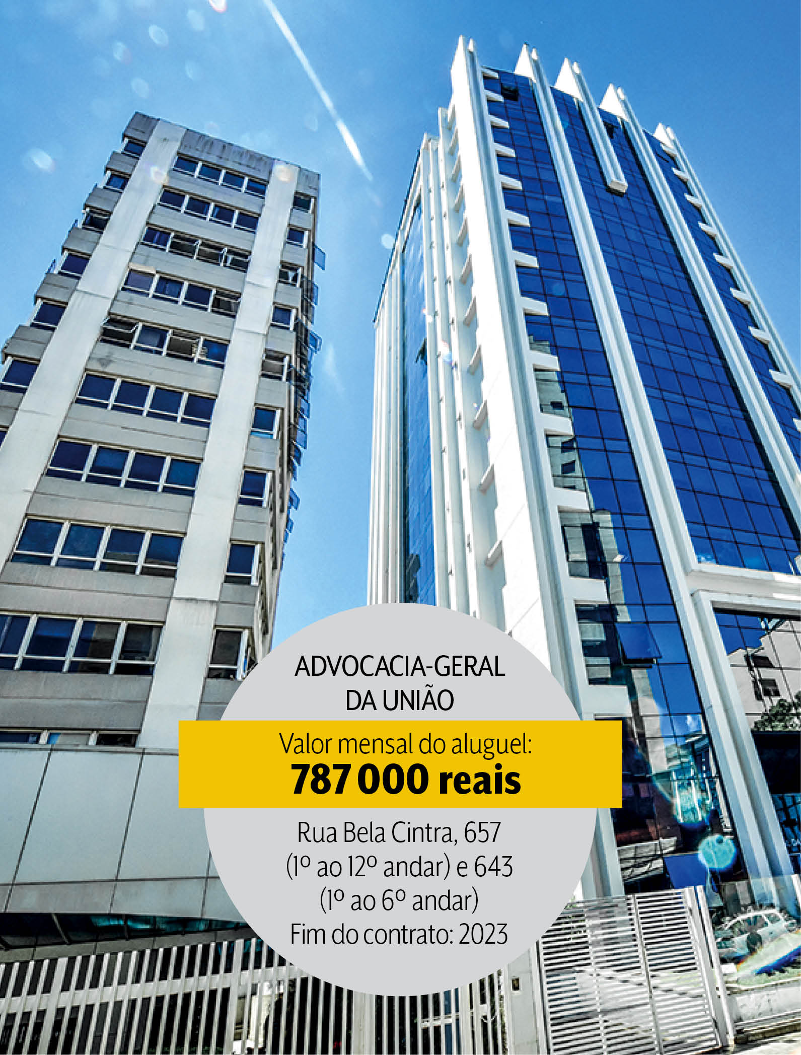 Advocacia-Geral da União: 9,4 milhões de reais em dois edifícios na Rua Bela Cintra