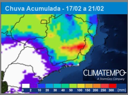 A previsão do tempo para esta semana em São Paulo - VEJA SÃO PAULO