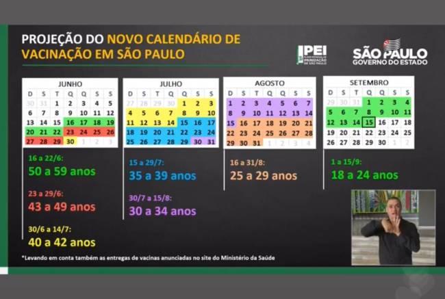 Gestão Doria antecipa em 30 dias calendário de vacinação de SP