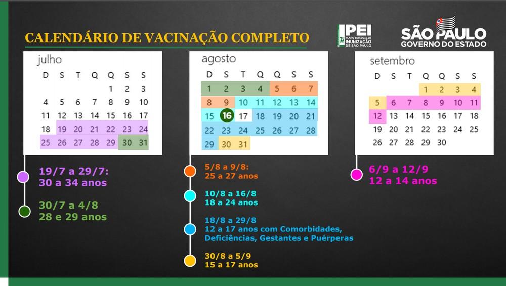 novo calendário de imunização contra a covid de SP. No calendário, lê-se as seguintes datas dos grupos a serem imunizados: De 19 a 29 de julho: 30 a 34 anosDe 30 de julho a 4 de agosto: 28 e 29 anosDe 5 a 9 de agosto: 25 a 27 anosDe 10 a 16 de agosto: 18 a 24 anosDe 18 a 29 de agosto: 12 a 17 anos com comorbidades, deficiências, gestantes e puérperasDe 30 de agosto a 5 de setembro: 15 a 17 anosDe 6 a 12 de setembro: 12 a 14 anos